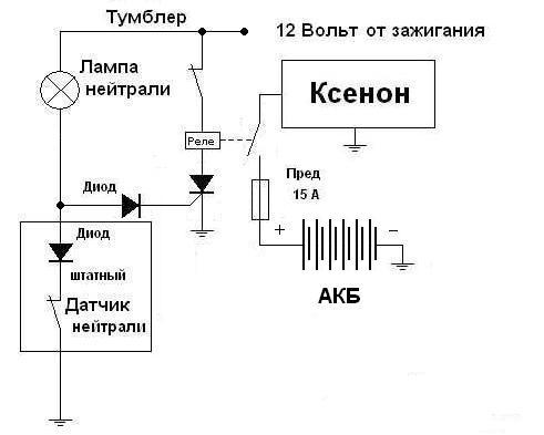 помоему так будет проще и лучше, тиристор любой до тока 1Ампер.